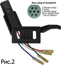 Headshell ADC type